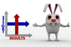 3d rabbit with graph of effort and result concept Stock Images