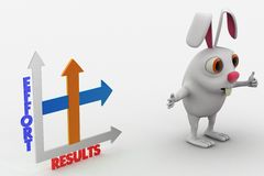 3d rabbit with graph of effort and result concept Stock Photos