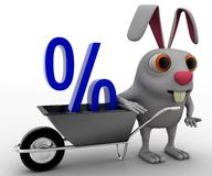 3d rabbit with percentage sign in blue colour on trolly concept Stock Images