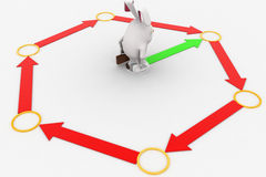 3d rabbit solving loop of arrow concept Royalty Free Stock Photography