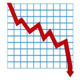 3d rendem de um gráfico deixando de funcionar Imagens de Stock