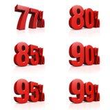 3D rendem o texto vermelho 77,80,85,90,95,99 por cento ilustração stock