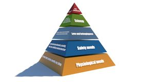 3D render Maslow `s hierarchy of needs Royalty Free Stock Images