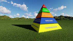 3D render Maslow `s hierarchy of needs Stock Photography