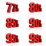 3D render red text 77,80,85,90,95,99 percent Stock Images