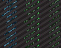 3d Render Stock Market Graph. Financial data on a monitor. Finance data concept Royalty Free Stock Photography