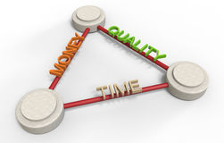 3d render of time money quality concept. On white Stock Image