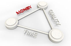 3d render of time money quality concept. On white Stock Photography