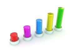 3d Rendered Bar Chart. A Colourful 3d Rendered Bar Chart Illustration Stock Photos
