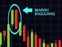 3d rendering of forex candlestick bearish engulfing pattern over. Dark background vector illustration