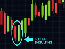 3d rendering of forex candlestick bullish engulfing pattern over. Dark background royalty free illustration
