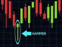 3d rendering of forex candlestick hammer pattern over dark Stock Photography