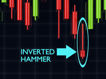 3d rendering of forex candlestick inverted hammer pattern over d Royalty Free Stock Images