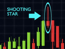 3d rendering of forex candlestick shooting star pattern over dar. K background stock illustration