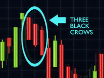 3d rendering of forex candlestick three black crows pattern over. Dark background stock illustration