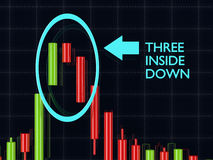 3d rendering of forex candlestick three inside down pattern. Over dark background stock illustration