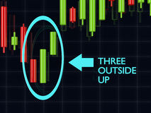3d rendering of forex candlestick three outside up pattern Stock Photography