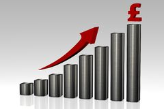 3D rendering of a linear growth histogram with £ pound sterling sign. Close up royalty free illustration