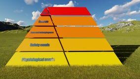 3D rendono la gerarchia del ` s di Maslow dei bisogni Immagine Stock Libera da Diritti