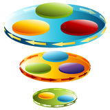 3d Rotating Disc Chart. An image of a 3d rotational disc chart Royalty Free Stock Photography