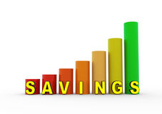 3d savings progress bars. 3d illustration of savings progress bars Royalty Free Stock Image