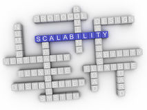 3d Scalability Concept word cloud Royalty Free Stock Photo
