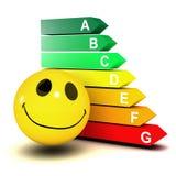3d Smiley efficiency Stock Photos