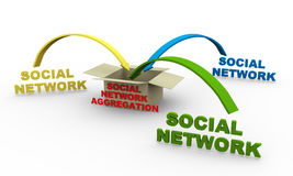 3d social network aggregation Royalty Free Stock Photos