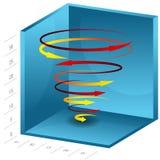 3d Spiraalvormige de Groeigrafiek Stock Foto