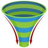 3d Spiral Funnel Chart. An image of a 3d spiral funnel chart Stock Photos