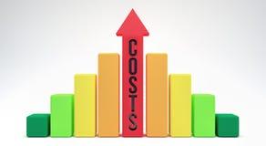 3d stijgende kosten het concept geeft 3d illustratie terug Stock Fotografie