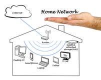 3d stwarzać ognisko domowe laptopów sieci routera trzy Obrazy Royalty Free