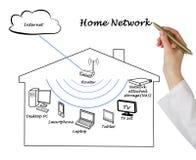 3d stwarzać ognisko domowe laptopów sieci routera trzy Zdjęcie Stock