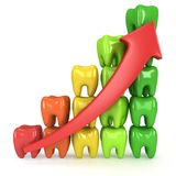 3d teeth bar graph with red arrow Stock Image