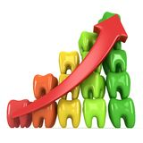 3d teeth bar graph with red arrow Stock Images