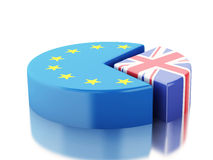 3d United Kingdom and European Union. Brexit. 3d renderer illustration. Great Britain and European Union flag. Chart graph, Brexit concept.  white background Stock Images