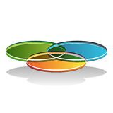 3d Venn Diagram Foto de Stock Royalty Free