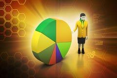 3d vrouwen die het cirkeldiagram bestuderen Royalty-vrije Stock Afbeeldingen