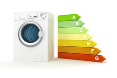 3d washing machine - energy efficiency Stock Image