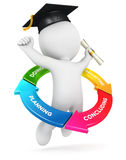 3d white people learning cycle. Isolated white background, 3d image Stock Images
