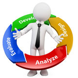 3D white people. Management cycle. 3d white business person with a management cycle graph. 3d image. White background Stock Images