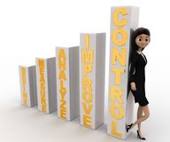 3d woman with basic rules of growth concept Royalty Free Stock Photos