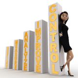 3d woman with basic rules of growth concept Royalty Free Stock Images