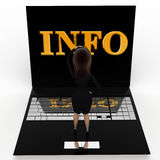3d woman confused with info on laptop concept Royalty Free Stock Photo