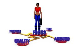 3d woman FPQAT concept Royalty Free Stock Photos