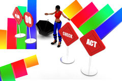 3d Women Plan Act Do Check Act Illustration Royalty Free Stock Images