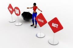3d Women Plan Act Do Check Act Stock Photos