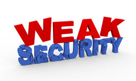 3d word weak security Royalty Free Stock Images