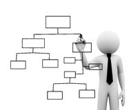 3d zakenman die organisatorische grafiek trekken op tou Royalty-vrije Stock Afbeelding