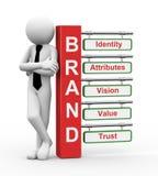 3d zakenman en het brandmerken voorzien illustratieconcept van wegwijzers Stock Foto's